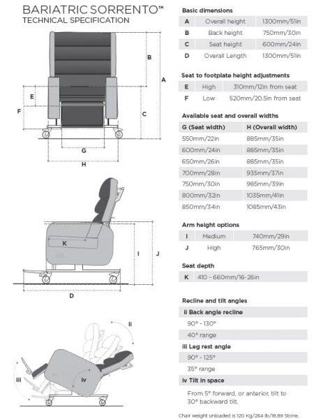Bariatric Tech Specs Image